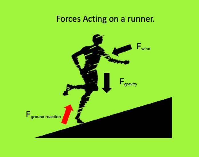 Running Power